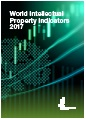 World Intellectual Property Indicators 2017