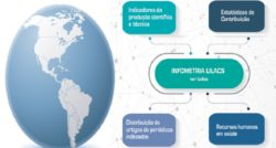 Infometria da produção científica da SES/SP integra novo Portal da LILACS